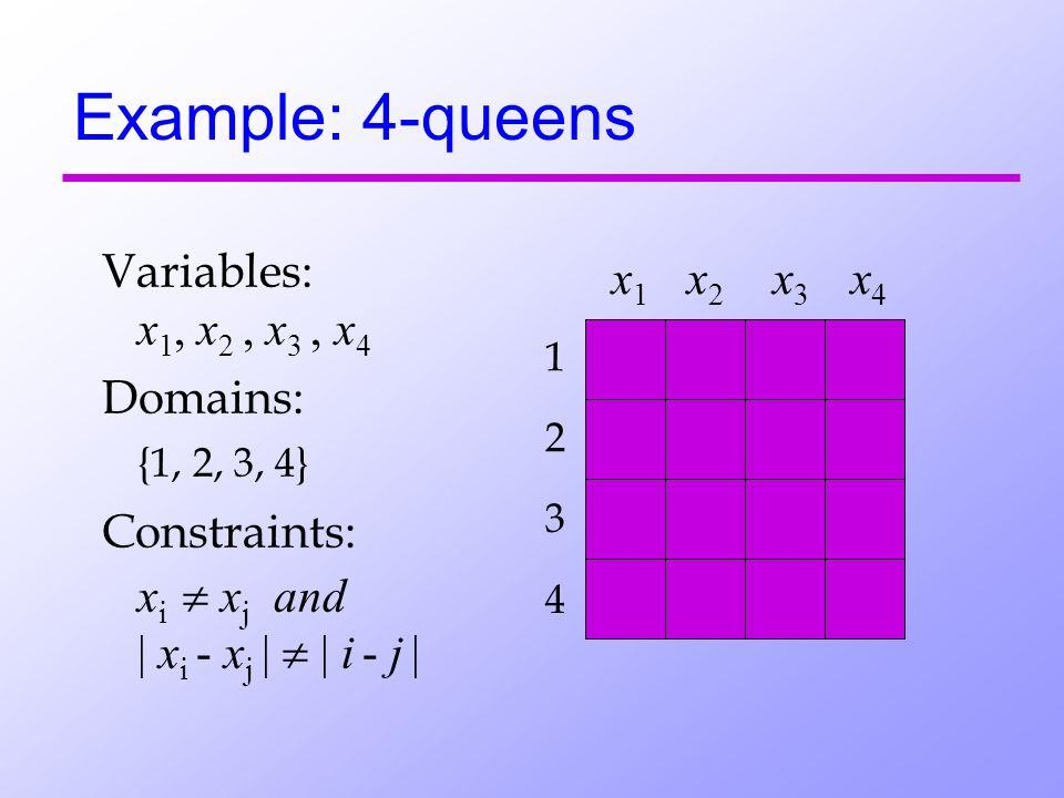 Example: 4-queens 4 3 2 1 x1 x1 x2x2 x3 x3 x4 x4 Variables: x 1, x 2, x 3, x 4 Domains: {1, 2, 3, 4} Constraints: x i x j and | x i - x j | | i - j |