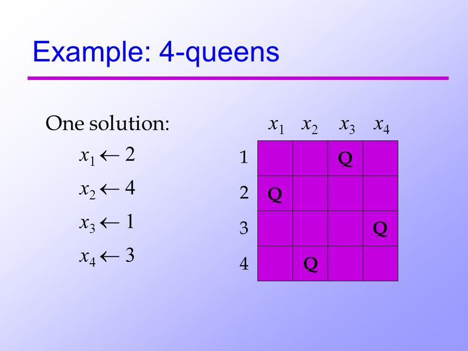 Example: 4-queens One solution: x 1 2 x 2 4 x 3 1 x 4 3 4 3 2 1 x1 x1 x2x2 x3 x3 x4 x4 Q Q Q Q