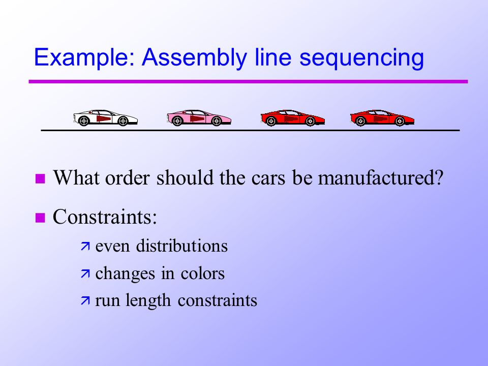 Example: Assembly line sequencing n What order should the cars be manufactured.