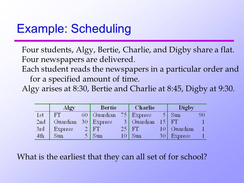 Example: Scheduling What is the earliest that they can all set of for school.