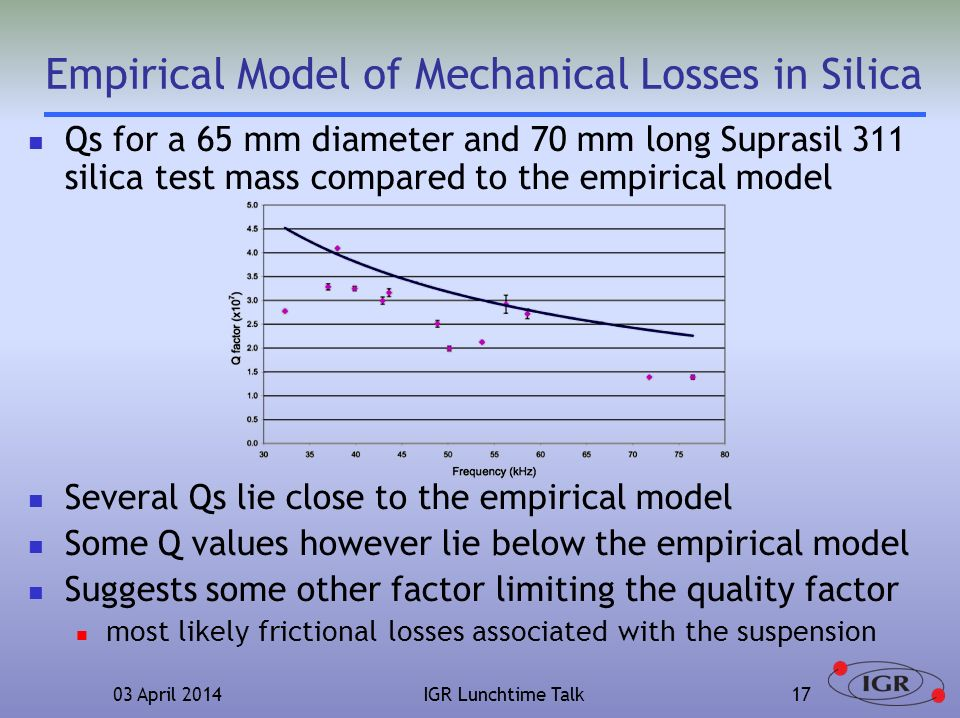 03 April 2014IGR Lunchtime Talk17 Empirical Model of Mechanical Losses in Silica Qs for a 65 mm diameter and 70 mm long Suprasil 311 silica test mass compared to the empirical model Several Qs lie close to the empirical model Some Q values however lie below the empirical model Suggests some other factor limiting the quality factor most likely frictional losses associated with the suspension