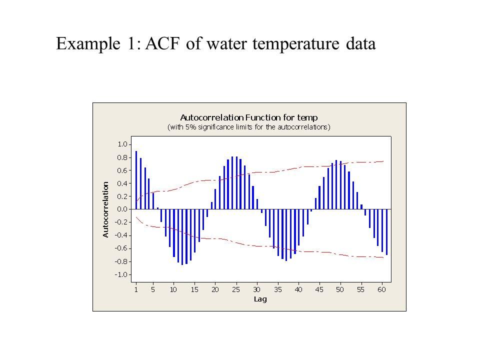 Example 1: ACF of water temperature data