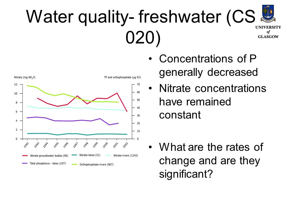 Water quality- freshwater (CSI 020) Concentrations of P generally decreased Nitrate concentrations have remained constant What are the rates of change