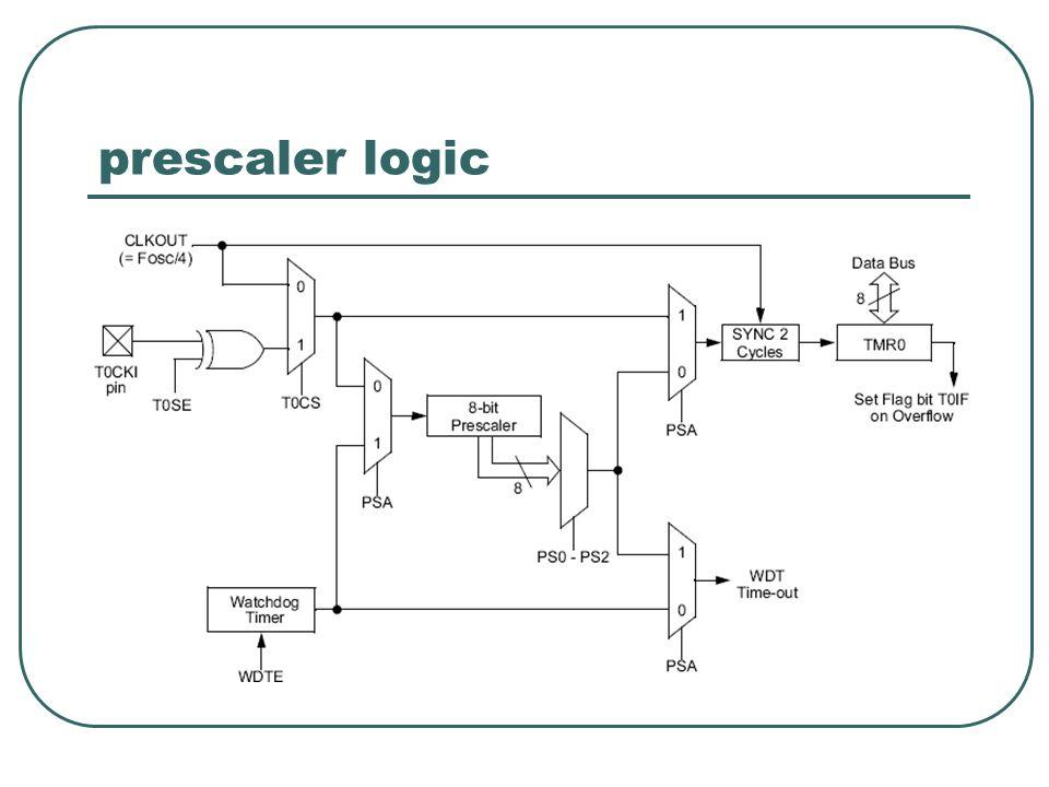 prescaler logic