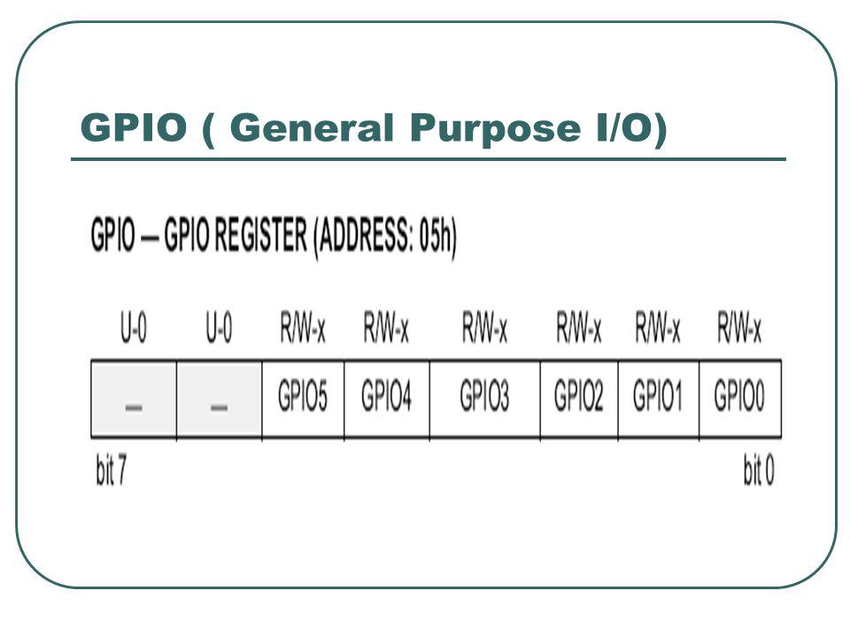 GPIO ( General Purpose I/O)