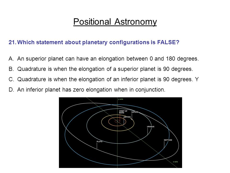 Positional Astronomy 21.Which statement about planetary configurations is FALSE? A.An superior planet can have an elongation between 0 and 180 degrees
