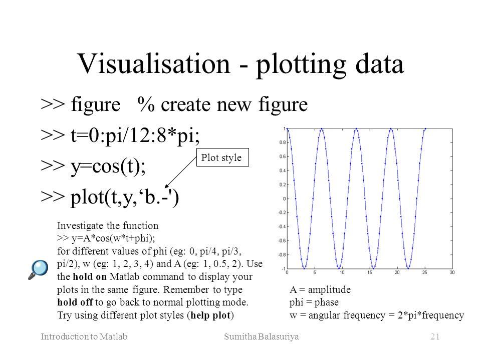 Introduction to Matlab Sumitha Balasuriya21 Visualisation - plotting data >> figure % create new figure >> t=0:pi/12:8*pi; >> y=cos(t); >> plot(t,y,b.