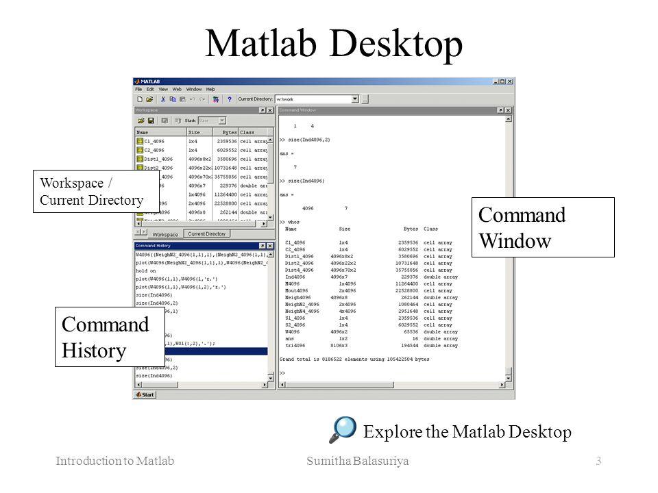 Introduction to Matlab Sumitha Balasuriya3 Matlab Desktop Command Window Workspace / Current Directory Command History Explore the Matlab Desktop