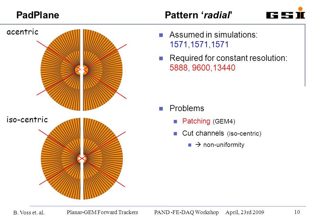 B. Voss et. al. 10 Planar-GEM Forward Trackers PAND -FE-DAQ WorkshopApril, 23rd 2009 PadPlane Pattern radial Assumed in simulations: 1571,1571,1571 Re