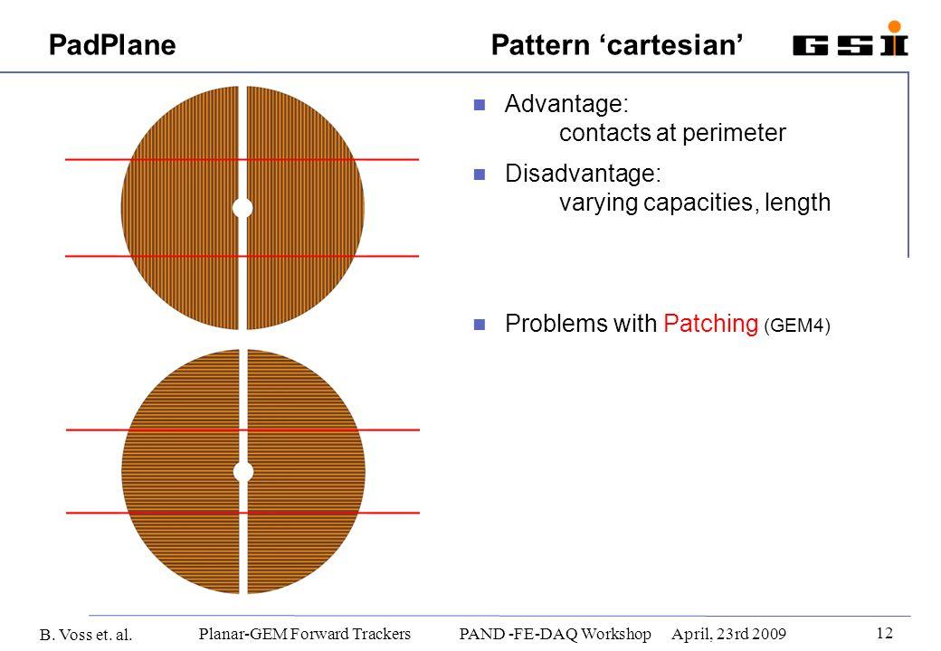 B. Voss et. al. 12 Planar-GEM Forward Trackers PAND -FE-DAQ WorkshopApril, 23rd 2009 PadPlane Pattern cartesian Advantage: contacts at perimeter Disad