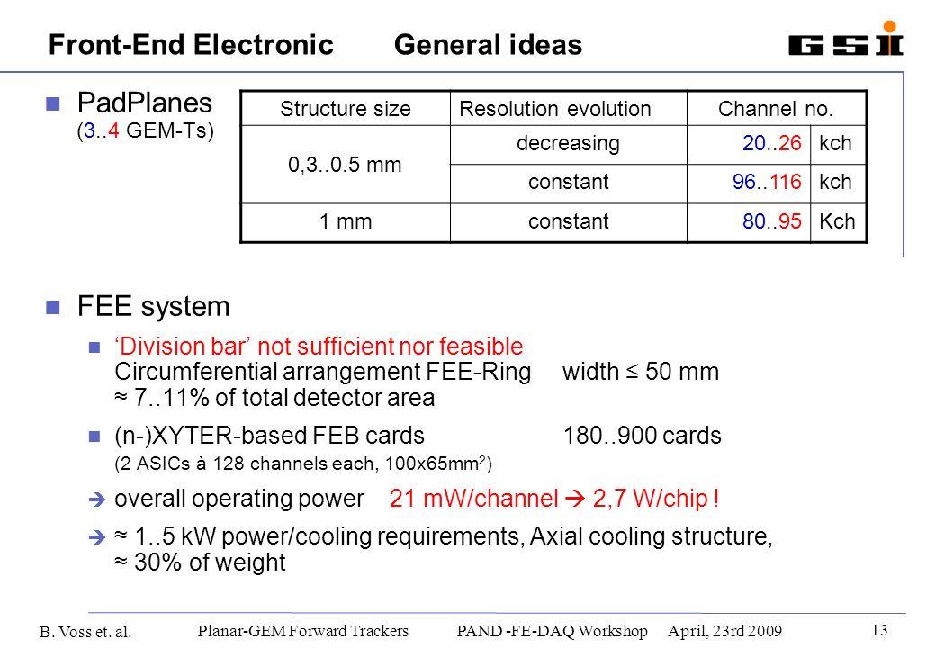 B. Voss et. al. 13 Planar-GEM Forward Trackers PAND -FE-DAQ WorkshopApril, 23rd 2009 PadPlanes (3..4 GEM-Ts) FEE system Division bar not sufficient no