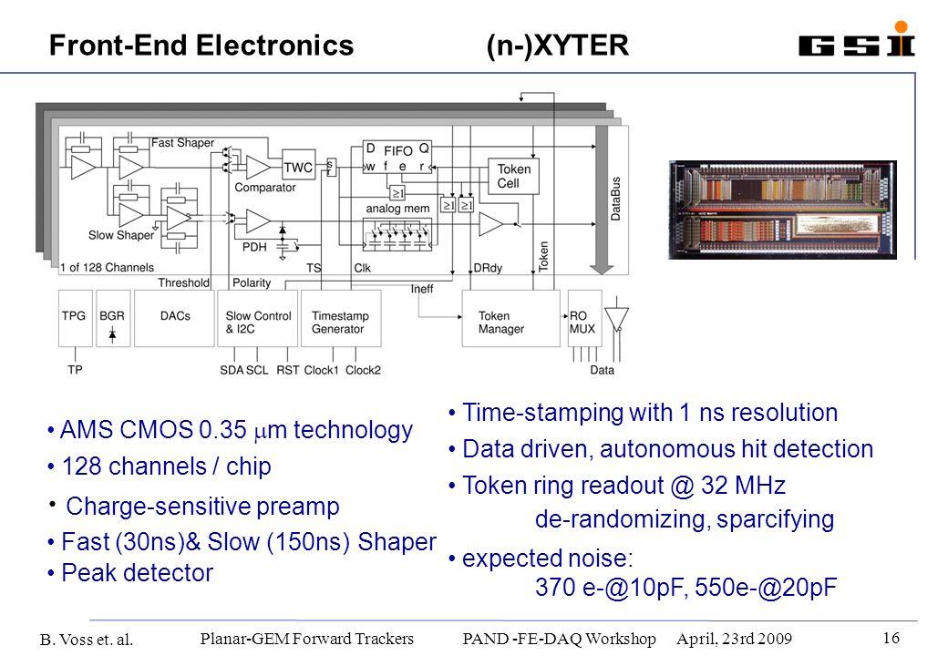 B. Voss et. al. 16 Planar-GEM Forward Trackers PAND -FE-DAQ WorkshopApril, 23rd 2009 Front-End Electronics(n-)XYTER AMS CMOS 0.35 m technology 128 cha
