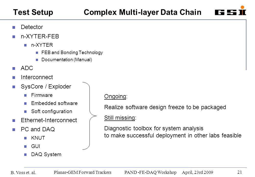 B. Voss et. al. 21 Planar-GEM Forward Trackers PAND -FE-DAQ WorkshopApril, 23rd 2009 Test SetupComplex Multi-layer Data Chain Detector n-XYTER-FEB n-X