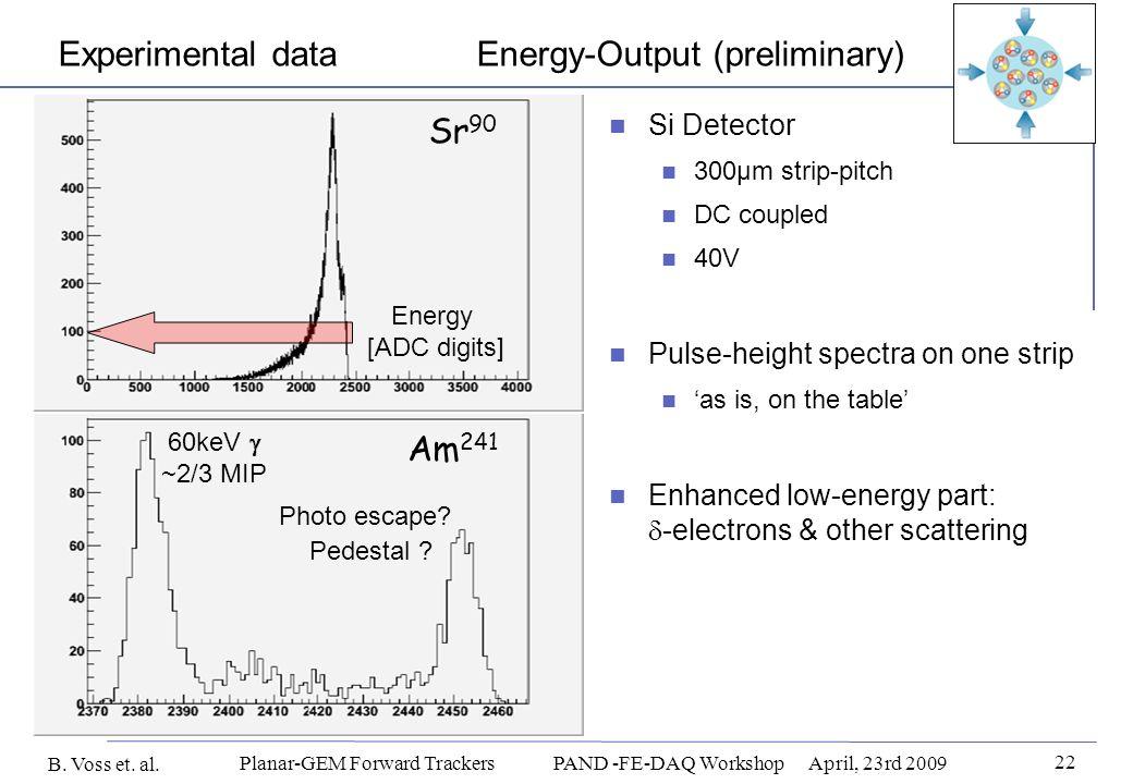 B. Voss et. al. 22 Planar-GEM Forward Trackers PAND -FE-DAQ WorkshopApril, 23rd 2009 Experimental data Energy-Output (preliminary) Si Detector 300μm s