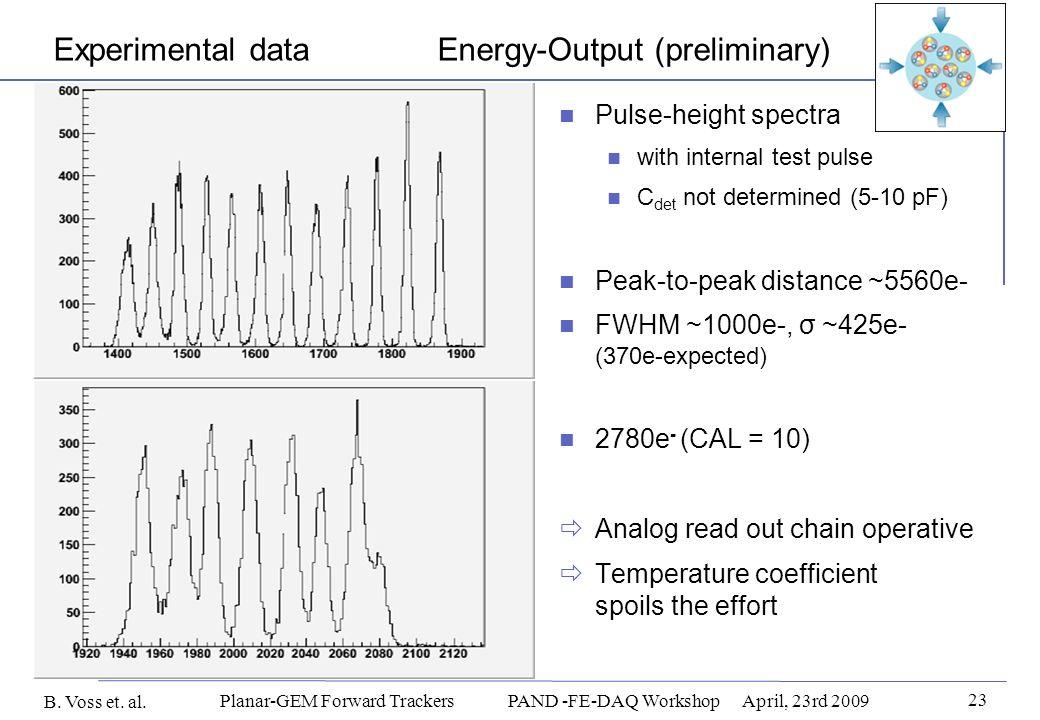 B. Voss et. al. 23 Planar-GEM Forward Trackers PAND -FE-DAQ WorkshopApril, 23rd 2009 Experimental data Energy-Output (preliminary) Pulse-height spectr