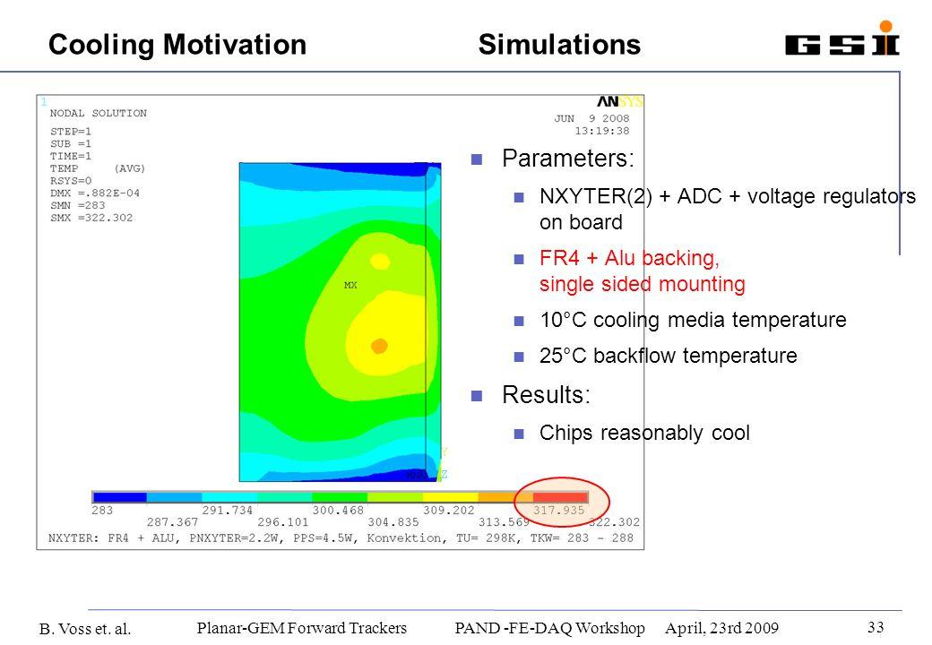 B. Voss et. al. 33 Planar-GEM Forward Trackers PAND -FE-DAQ WorkshopApril, 23rd 2009 Cooling MotivationSimulations Backside view Parameters: NXYTER(2)