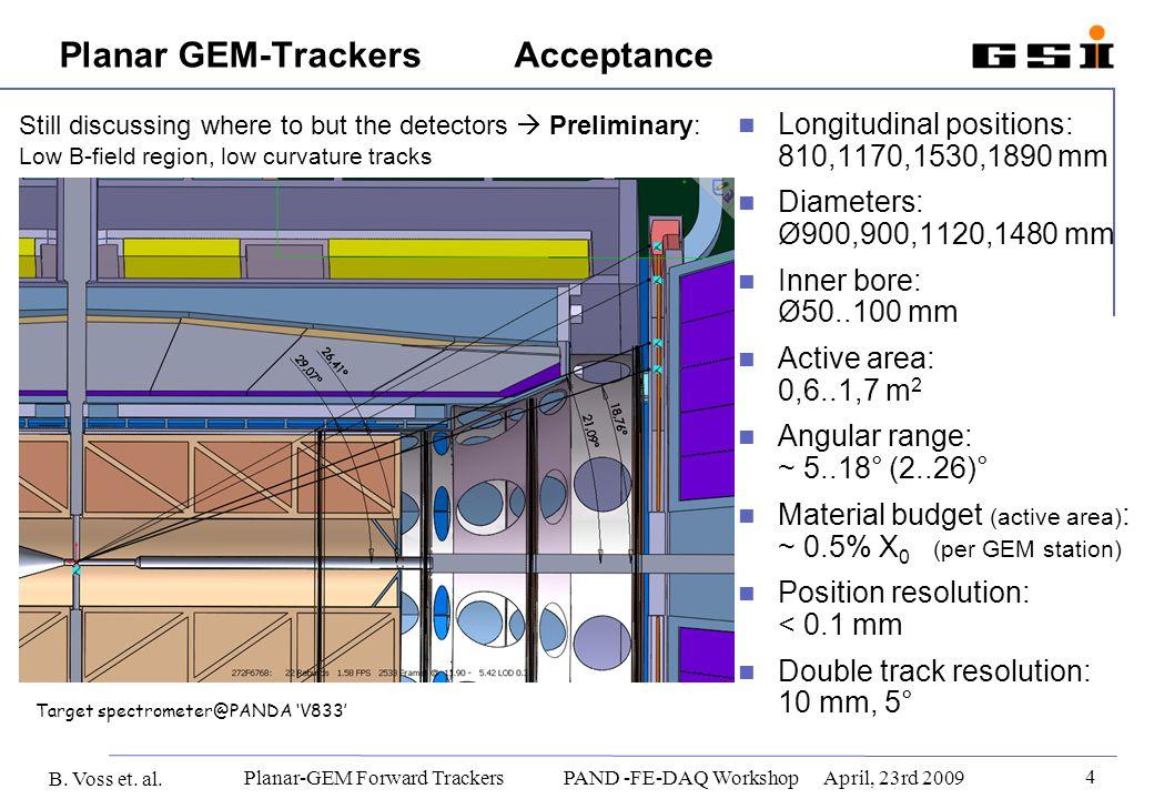 B. Voss et. al. 4 Planar-GEM Forward Trackers PAND -FE-DAQ WorkshopApril, 23rd 2009 Planar GEM-Trackers Acceptance Longitudinal positions: 810,1170,15