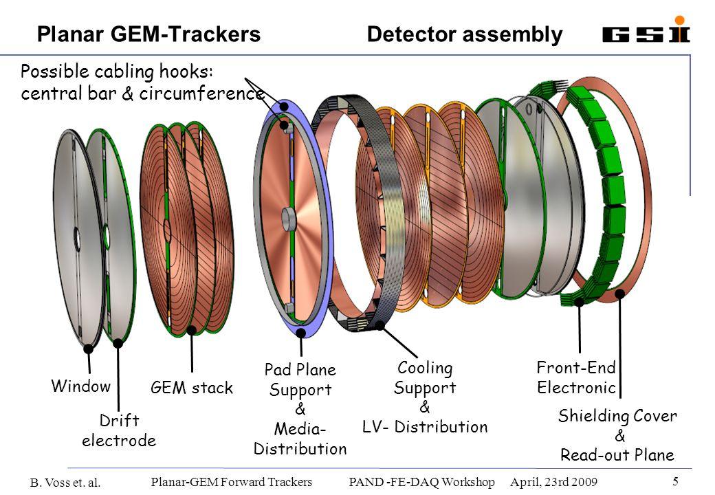 B. Voss et. al. 5 Planar-GEM Forward Trackers PAND -FE-DAQ WorkshopApril, 23rd 2009 Planar GEM-Trackers Detector assembly Window Drift electrode GEM s