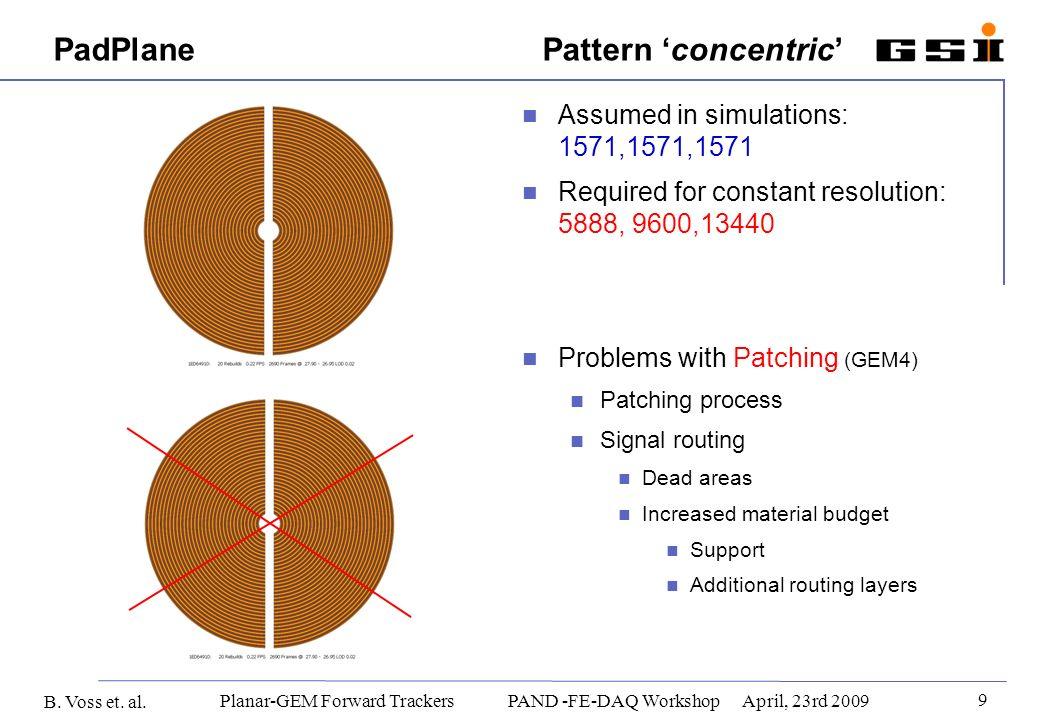 B. Voss et. al. 9 Planar-GEM Forward Trackers PAND -FE-DAQ WorkshopApril, 23rd 2009 PadPlane Pattern concentric Assumed in simulations: 1571,1571,1571