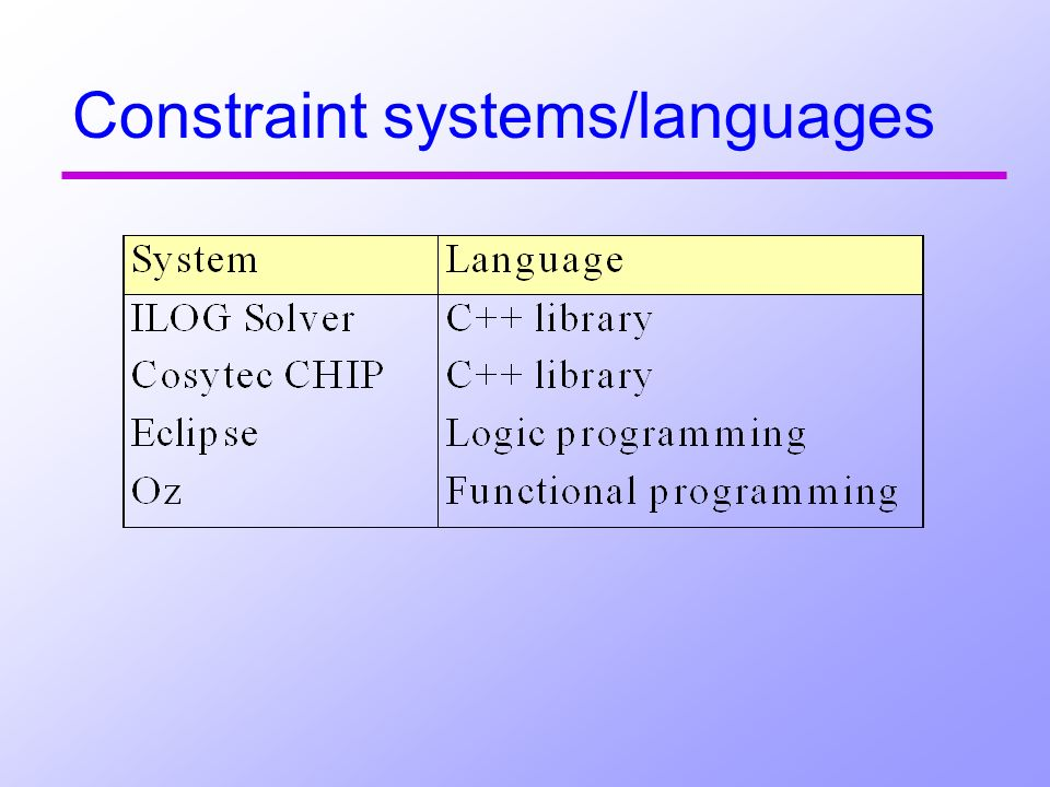 Constraint systems/languages