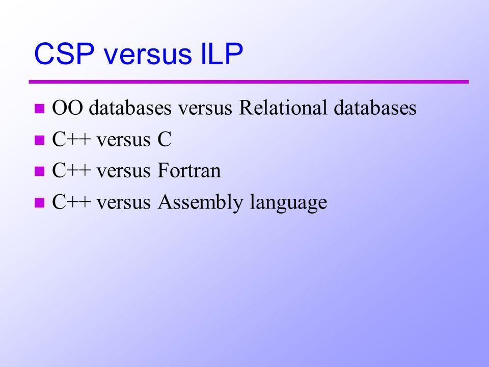 CSP versus ILP n OO databases versus Relational databases n C++ versus C n C++ versus Fortran n C++ versus Assembly language