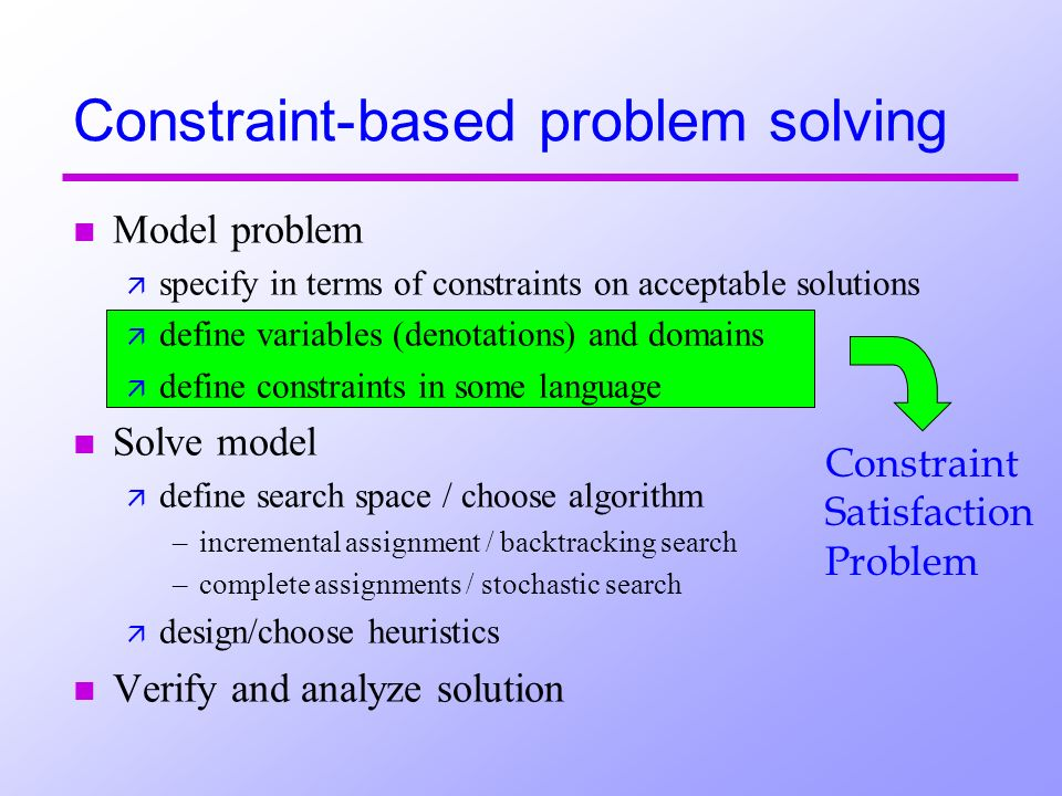 n Model problem ä specify in terms of constraints on acceptable solutions ä define variables (denotations) and domains ä define constraints in some language n Solve model ä define search space / choose algorithm –incremental assignment / backtracking search –complete assignments / stochastic search ä design/choose heuristics n Verify and analyze solution Constraint-based problem solving Constraint Satisfaction Problem