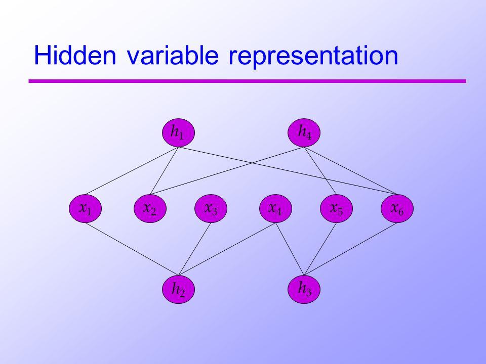 Hidden variable representation x1x1 x2x2 x3x3 x4x4 x5x5 x6x6 h1h1 h2h2 h3h3 h4h4