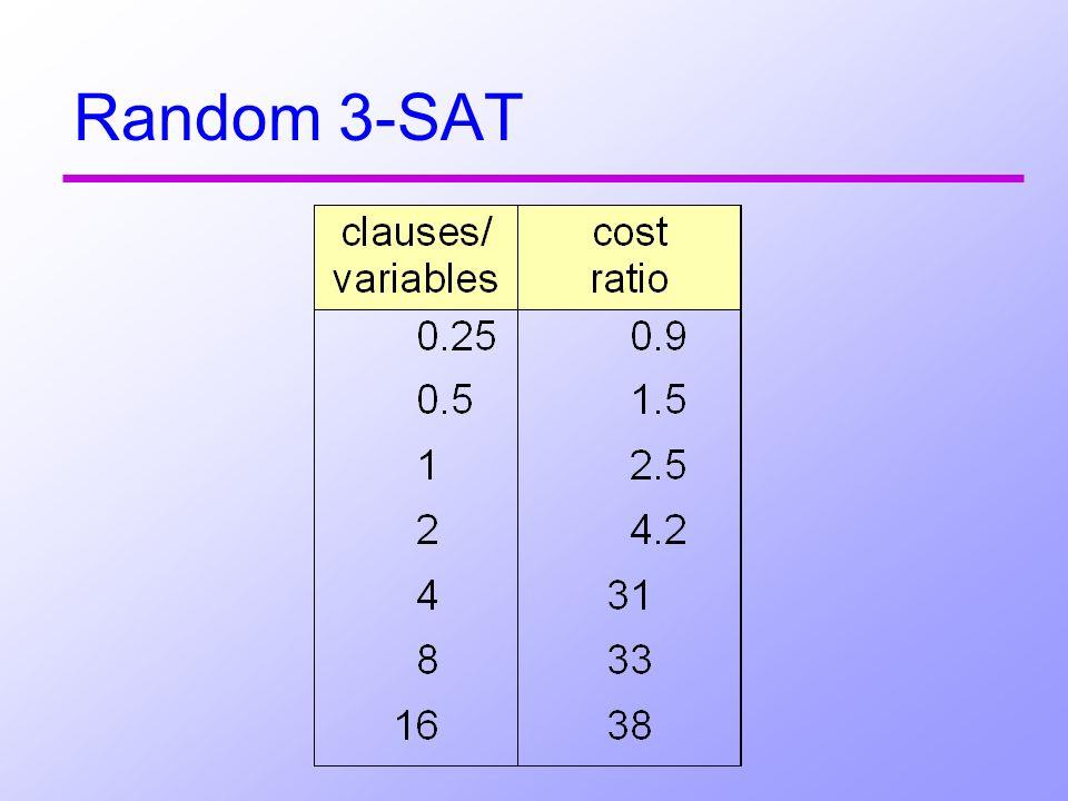Random 3-SAT