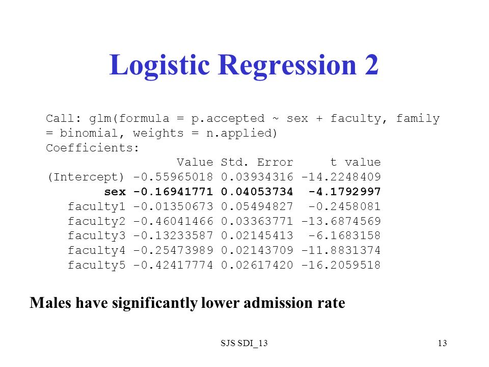 SJS SDI_1313 Logistic Regression 2 Call: glm(formula = p.accepted ~ sex + faculty, family = binomial, weights = n.applied) Coefficients: Value Std.