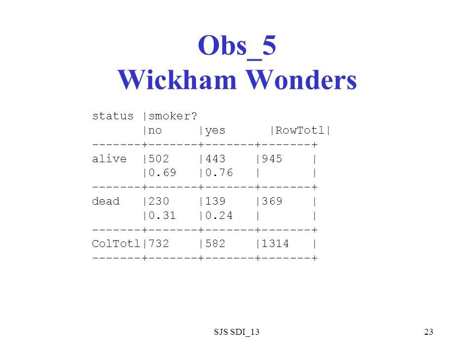 SJS SDI_1323 Obs_5 Wickham Wonders status |smoker.