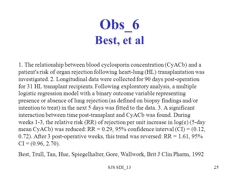 SJS SDI_1325 Obs_6 Best, et al 1. The relationship between blood cyclosporin concentration (CyACb) and a patient's risk of organ rejection following h