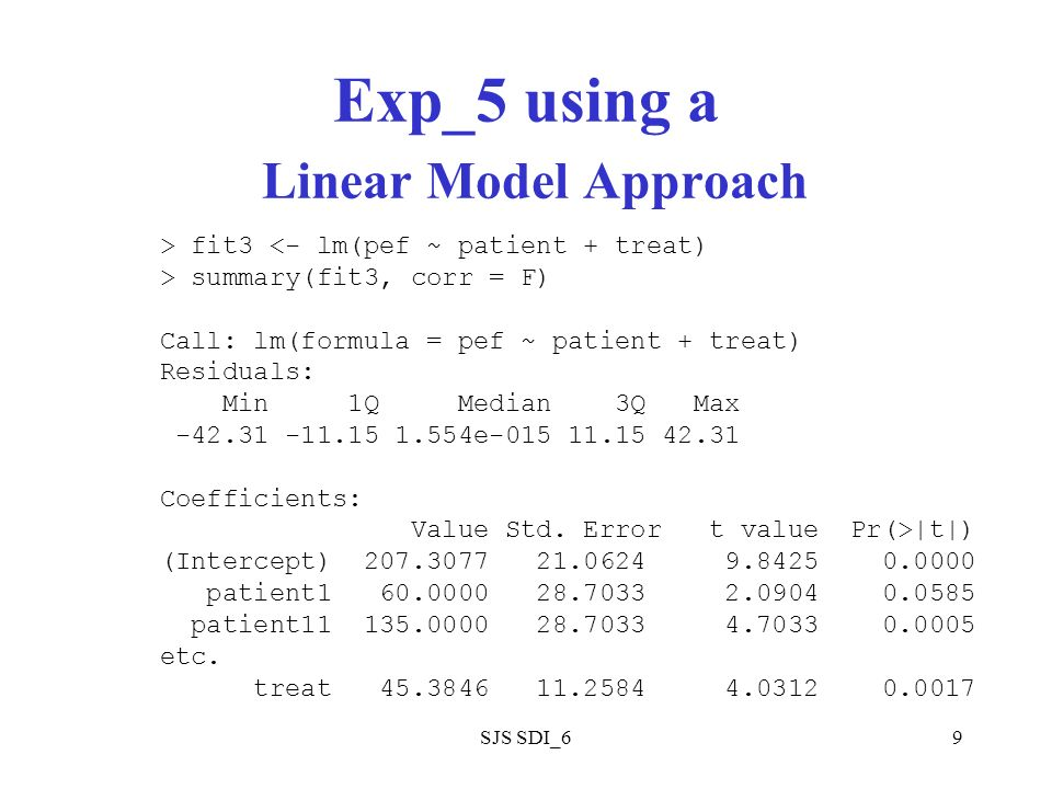 SJS SDI_69 Exp_5 using a Linear Model Approach > fit3 <- lm(pef ~ patient + treat) > summary(fit3, corr = F) Call: lm(formula = pef ~ patient + treat) Residuals: Min 1Q Median 3Q Max -42.31 -11.15 1.554e-015 11.15 42.31 Coefficients: Value Std.