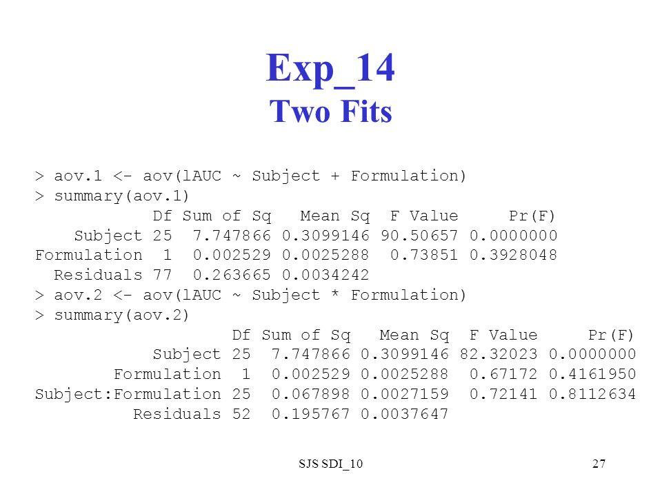 SJS SDI_1027 Exp_14 Two Fits > aov.1 <- aov(lAUC ~ Subject + Formulation) > summary(aov.1) Df Sum of Sq Mean Sq F Value Pr(F) Subject 25 7.747866 0.30