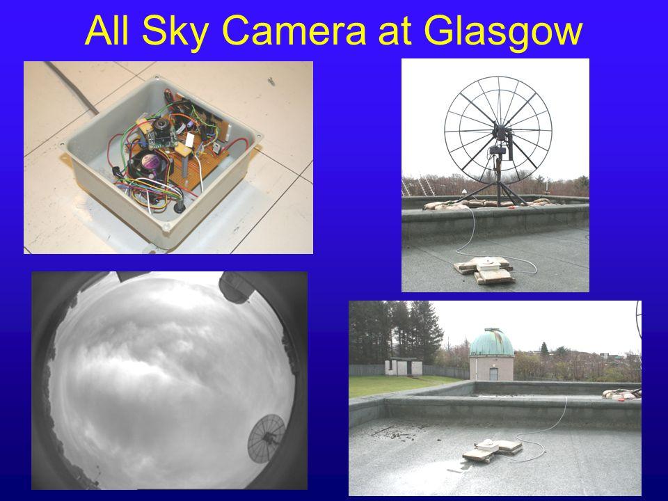All Sky Camera at Glasgow