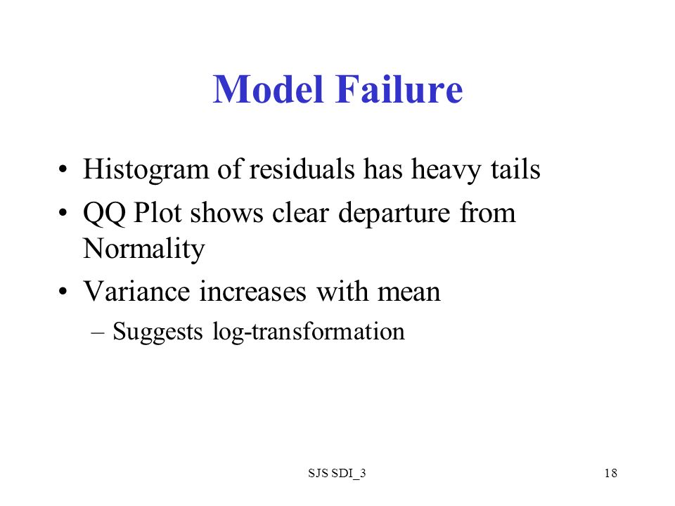 SJS SDI_318 Model Failure Histogram of residuals has heavy tails QQ Plot shows clear departure from Normality Variance increases with mean –Suggests log-transformation