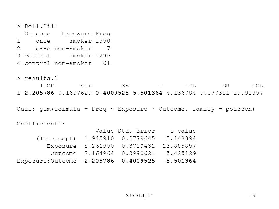 SJS SDI_1419 > Doll.Hill Outcome Exposure Freq 1 case smoker 1350 2 case non-smoker 7 3 control smoker 1296 4 control non-smoker 61 > results.1 l.OR var SE t LCL OR UCL 1 2.205786 0.1607629 0.4009525 5.501364 4.136784 9.077381 19.91857 Call: glm(formula = Freq ~ Exposure * Outcome, family = poisson) Coefficients: Value Std.
