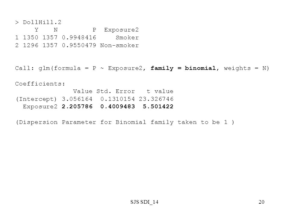 SJS SDI_1420 > DollHill.2 Y N P Exposure2 1 1350 1357 0.9948416 Smoker 2 1296 1357 0.9550479 Non-smoker Call: glm(formula = P ~ Exposure2, family = binomial, weights = N) Coefficients: Value Std.
