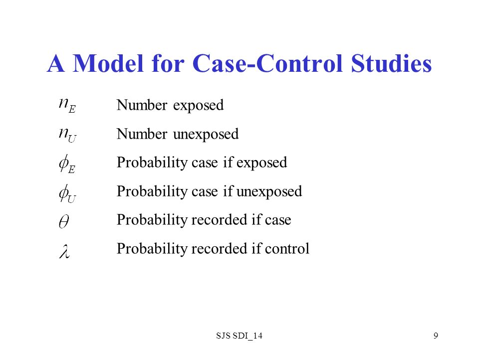 SJS SDI_149 A Model for Case-Control Studies Number exposed Number unexposed Probability case if exposed Probability case if unexposed Probability rec