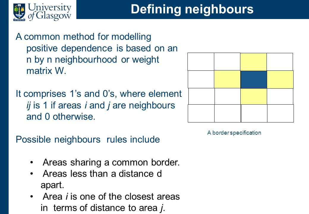 Defining neighbours A common method for modelling positive dependence is based on an n by n neighbourhood or weight matrix W. It comprises 1s and 0s,