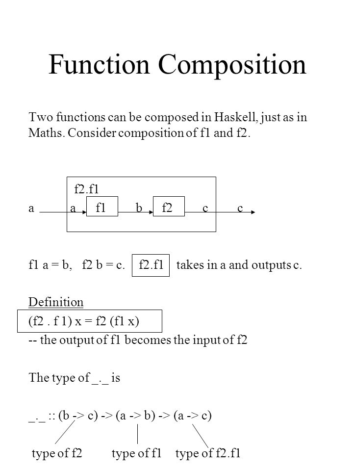 Function Composition Two functions can be composed in Haskell, just as in Maths.