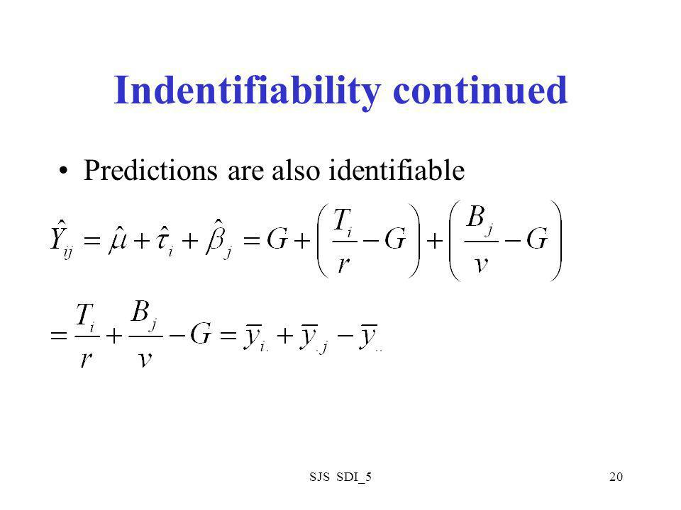 SJS SDI_520 Indentifiability continued Predictions are also identifiable
