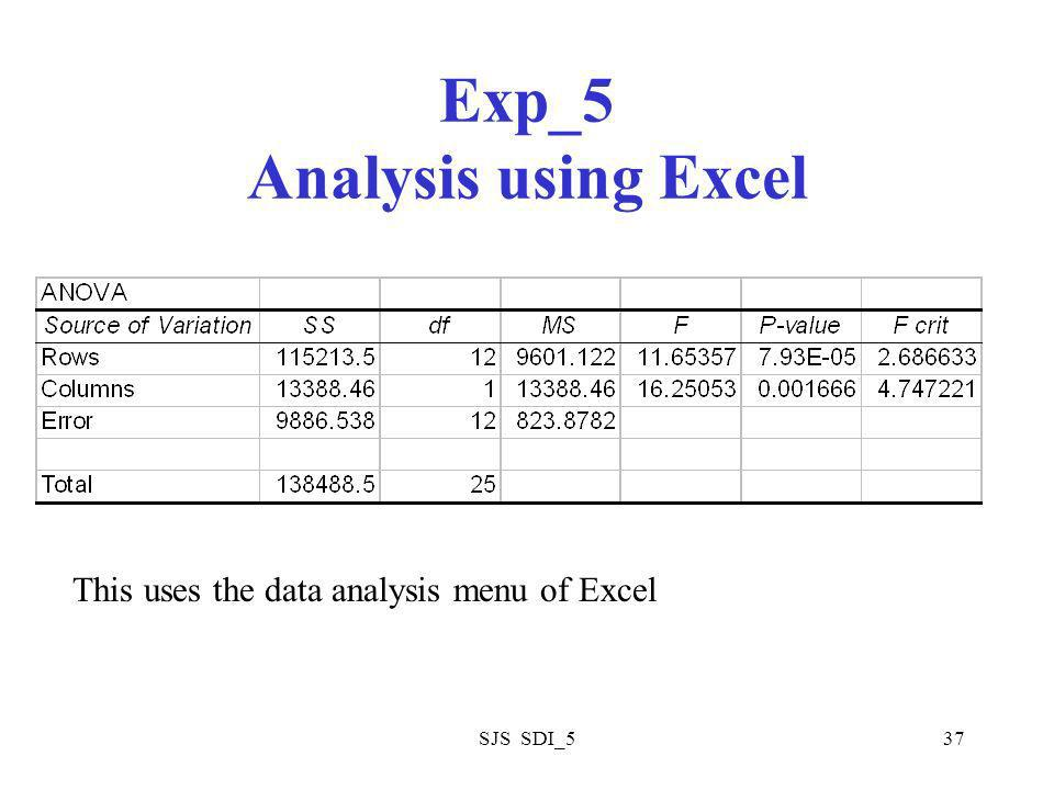 SJS SDI_537 Exp_5 Analysis using Excel This uses the data analysis menu of Excel