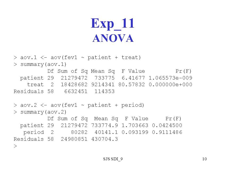 SJS SDI_910 Exp_11 ANOVA > aov.1 <- aov(fev1 ~ patient + treat) > summary(aov.1) Df Sum of Sq Mean Sq F Value Pr(F) patient 29 21279472 733775 6.41677 1.065573e-009 treat 2 18428682 9214341 80.57832 0.000000e+000 Residuals 58 6632451 114353 > aov.2 <- aov(fev1 ~ patient + period) > summary(aov.2) Df Sum of Sq Mean Sq F Value Pr(F) patient 29 21279472 733774.9 1.703663 0.0424500 period 2 80282 40141.1 0.093199 0.9111486 Residuals 58 24980851 430704.3 >