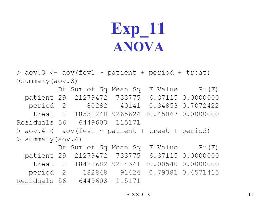 SJS SDI_911 Exp_11 ANOVA > aov.3 <- aov(fev1 ~ patient + period + treat) >summary(aov.3) Df Sum of Sq Mean Sq F Value Pr(F) patient 29 21279472 733775 6.37115 0.0000000 period 2 80282 40141 0.34853 0.7072422 treat 2 18531248 9265624 80.45067 0.0000000 Residuals 56 6449603 115171 > aov.4 <- aov(fev1 ~ patient + treat + period) > summary(aov.4) Df Sum of Sq Mean Sq F Value Pr(F) patient 29 21279472 733775 6.37115 0.0000000 treat 2 18428682 9214341 80.00540 0.0000000 period 2 182848 91424 0.79381 0.4571415 Residuals 56 6449603 115171