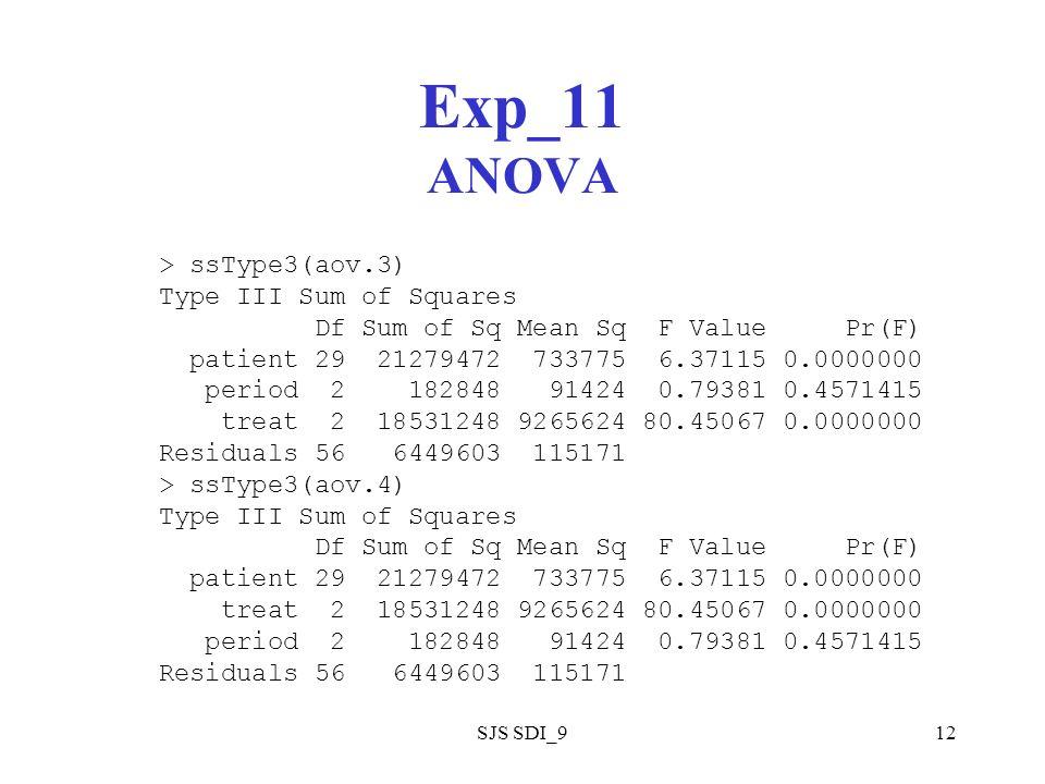 SJS SDI_912 Exp_11 ANOVA > ssType3(aov.3) Type III Sum of Squares Df Sum of Sq Mean Sq F Value Pr(F) patient 29 21279472 733775 6.37115 0.0000000 period 2 182848 91424 0.79381 0.4571415 treat 2 18531248 9265624 80.45067 0.0000000 Residuals 56 6449603 115171 > ssType3(aov.4) Type III Sum of Squares Df Sum of Sq Mean Sq F Value Pr(F) patient 29 21279472 733775 6.37115 0.0000000 treat 2 18531248 9265624 80.45067 0.0000000 period 2 182848 91424 0.79381 0.4571415 Residuals 56 6449603 115171