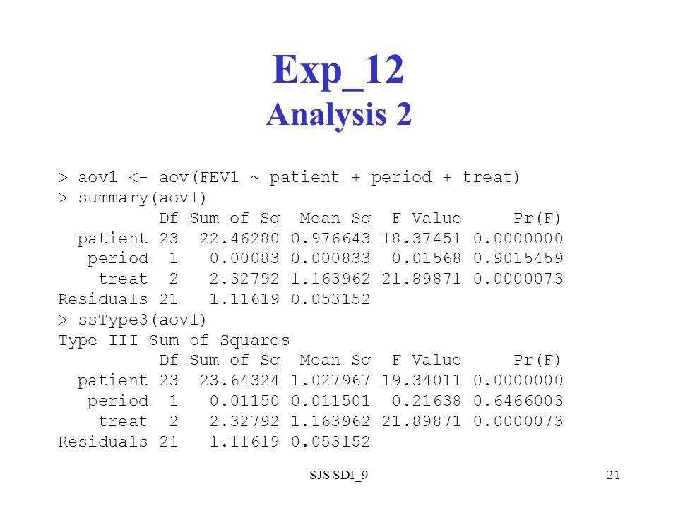 SJS SDI_921 Exp_12 Analysis 2 > aov1 <- aov(FEV1 ~ patient + period + treat) > summary(aov1) Df Sum of Sq Mean Sq F Value Pr(F) patient 23 22.46280 0.976643 18.37451 0.0000000 period 1 0.00083 0.000833 0.01568 0.9015459 treat 2 2.32792 1.163962 21.89871 0.0000073 Residuals 21 1.11619 0.053152 > ssType3(aov1) Type III Sum of Squares Df Sum of Sq Mean Sq F Value Pr(F) patient 23 23.64324 1.027967 19.34011 0.0000000 period 1 0.01150 0.011501 0.21638 0.6466003 treat 2 2.32792 1.163962 21.89871 0.0000073 Residuals 21 1.11619 0.053152