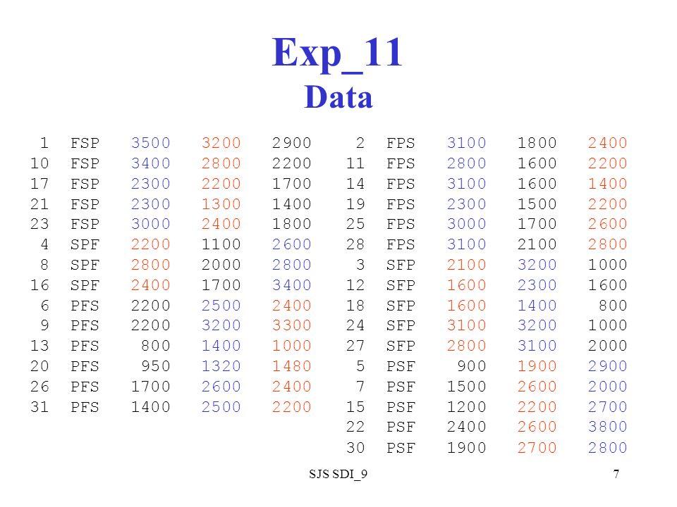 SJS SDI_97 Exp_11 Data 1 FSP 3500 3200 2900 10 FSP 3400 2800 2200 17 FSP 2300 2200 1700 21 FSP 2300 1300 1400 23 FSP 3000 2400 1800 4 SPF 2200 1100 2600 8 SPF 2800 2000 2800 16 SPF 2400 1700 3400 6 PFS 2200 2500 2400 9 PFS 2200 3200 3300 13 PFS 800 1400 1000 20 PFS 950 1320 1480 26 PFS 1700 2600 2400 31 PFS 1400 2500 2200 2 FPS 3100 1800 2400 11 FPS 2800 1600 2200 14 FPS 3100 1600 1400 19 FPS 2300 1500 2200 25 FPS 3000 1700 2600 28 FPS 3100 2100 2800 3 SFP 2100 3200 1000 12 SFP 1600 2300 1600 18 SFP 1600 1400 800 24 SFP 3100 3200 1000 27 SFP 2800 3100 2000 5 PSF 900 1900 2900 7 PSF 1500 2600 2000 15 PSF 1200 2200 2700 22 PSF 2400 2600 3800 30 PSF 1900 2700 2800