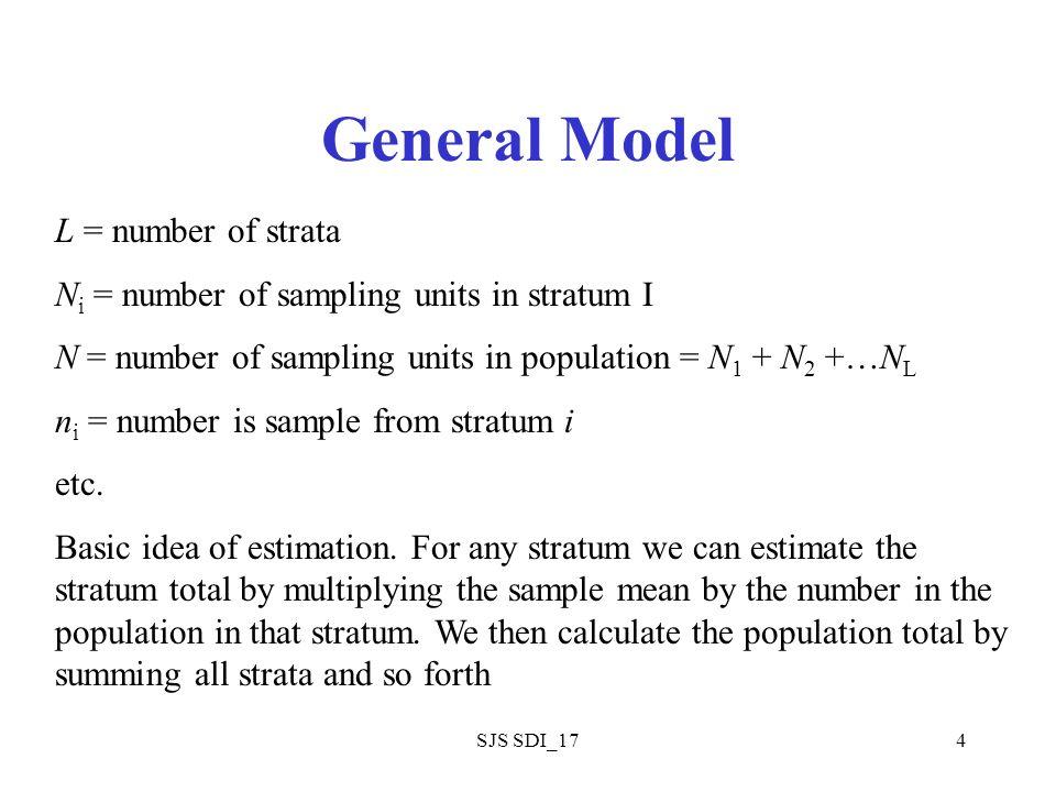 SJS SDI_175 Estimation NB Ignoring FPCF