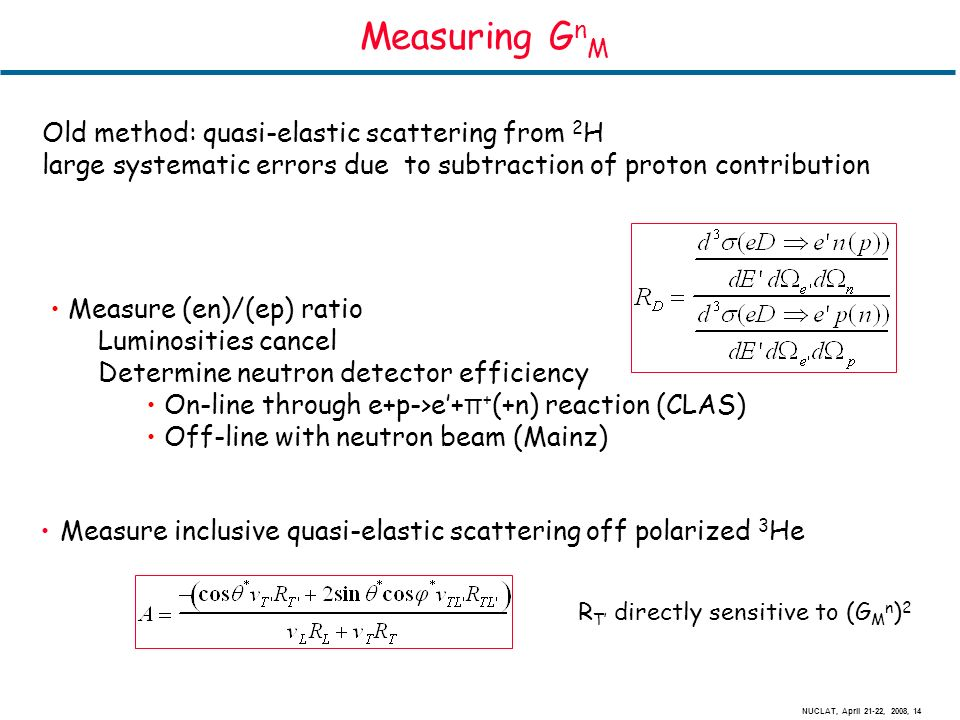 NUCLAT, April 21-22, 2008, 14 Measuring G n M Measure (en)/(ep) ratio Luminosities cancel Determine neutron detector efficiency On-line through e+p->e+ π + (+n) reaction (CLAS) Off-line with neutron beam (Mainz) Old method: quasi-elastic scattering from 2 H large systematic errors due to subtraction of proton contribution R T directly sensitive to (G M n ) 2 Measure inclusive quasi-elastic scattering off polarized 3 He