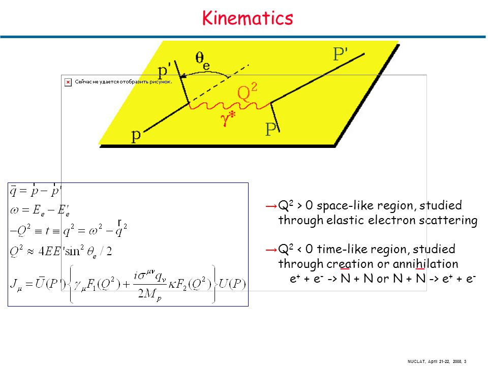 NUCLAT, April 21-22, 2008, 3 Kinematics Q 2 > 0 space-like region, studied through elastic electron scattering Q 2 < 0 time-like region, studied through creation or annihilation e + + e - -> N + N or N + N -> e + + e - __